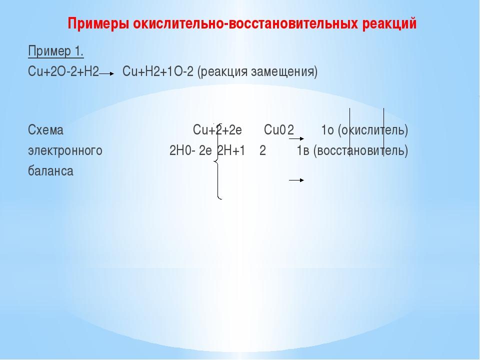 Примеры окислительно-восстановительных реакций Пример 1. Сu+2O-2+H2 Cu+H2+1O...