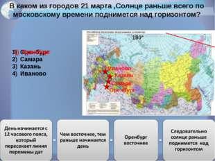 В каком из городов 21 марта ,Солнце раньше всего по московскому времени подни