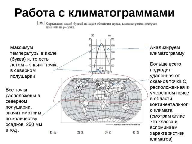 Работа с климатограммами Анализируем климатограмму Максимум температуры в июл...
