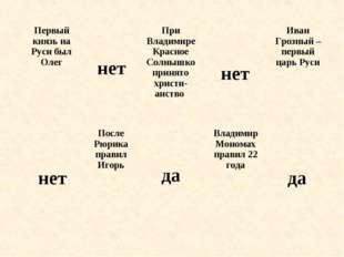 нет нет нет да да Первый князь на Руси был ОлегПри Владимире Красное Солныш