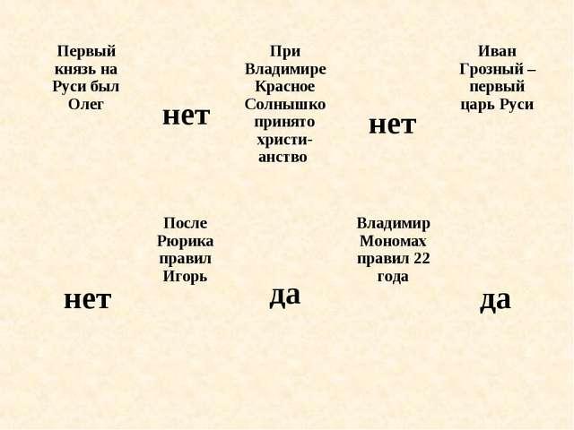 нет нет нет да да Первый князь на Руси был ОлегПри Владимире Красное Солныш...