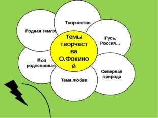 Моя родословная Родная земля Творчество Русь, Россия… Северная природа Тема л