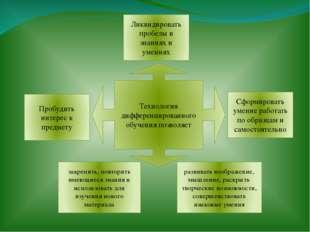 Технология дифференцированного обучения позволяет Пробудить интерес к предме