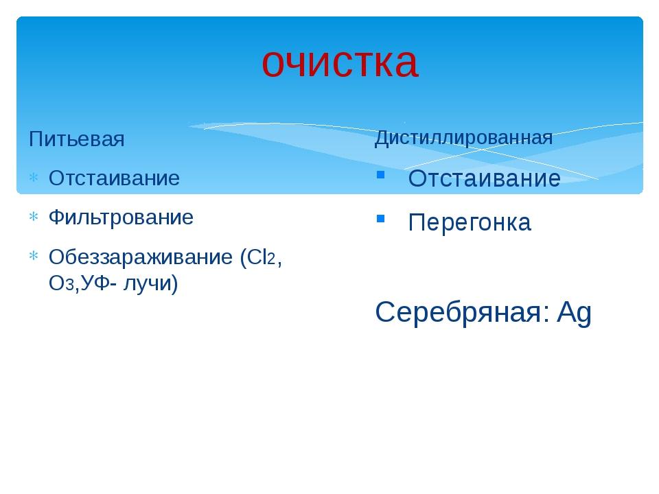 Питьевая Отстаивание Фильтрование Обеззараживание (Cl2, O3,УФ- лучи) Дистилл...