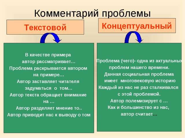 Комментарий проблемы Текстовой Концептуальный В качестве примера автор рассма...