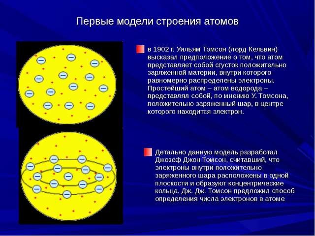 Первые модели строения атомов в 1902г. Уильям Томсон (лорд Кельвин) высказал...