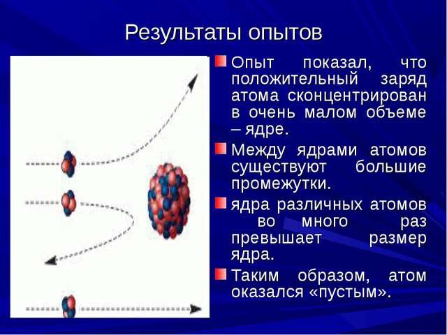 Результаты опытов Опыт показал, что положительный заряд атома сконцентрирован...
