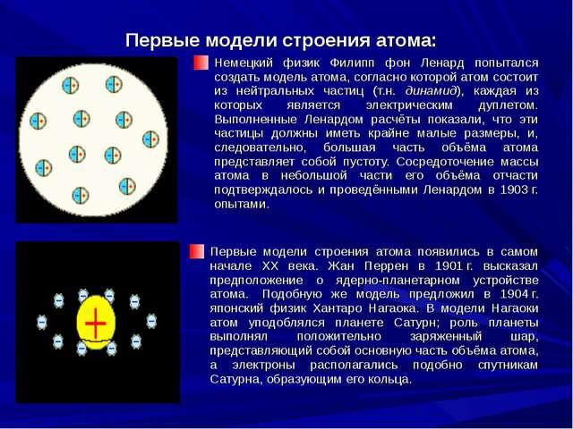 Первые модели строения атома: Немецкий физик Филипп фон Ленард попытался со...