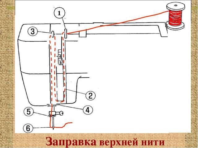 Заправка верхней нити 1