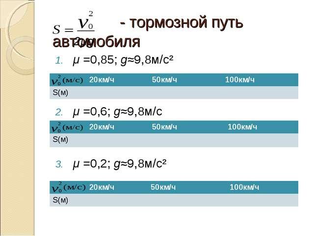 - тормозной путь автомобиля μ =0,85; g≈9,8м/с² μ =0,6; g≈9,8м/с μ =0,2; g≈9,...