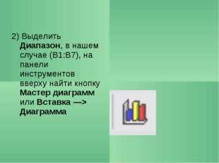 2) Выделить Диапазон, в нашем случае (B1:B7), на панели инструментов вверху н