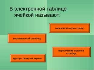 горизонтальную строку; вертикальный столбец; пересечение строки и столбца; В