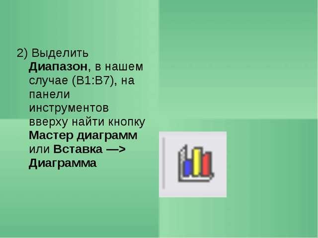 2) Выделить Диапазон, в нашем случае (B1:B7), на панели инструментов вверху н...