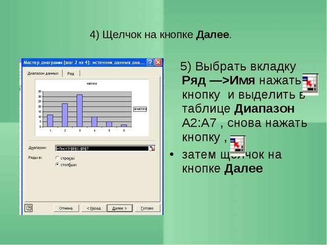4) Щелчок на кнопке Далее. 5) Выбрать вкладку Ряд —>Имя нажать кнопку и выдел...