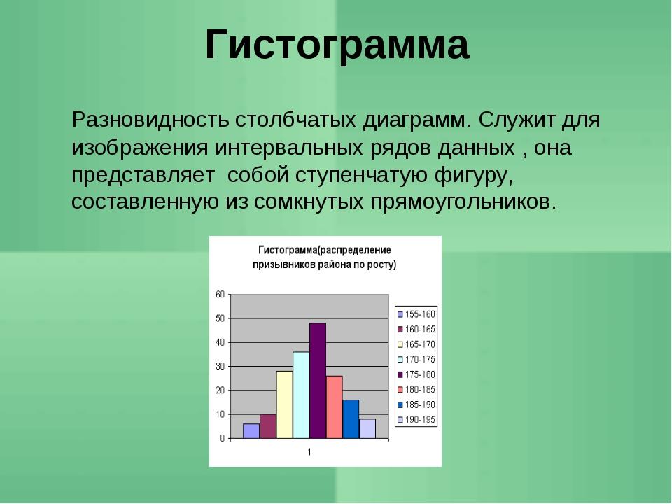 Гистограмма Разновидность столбчатых диаграмм. Служит для изображения интерв...