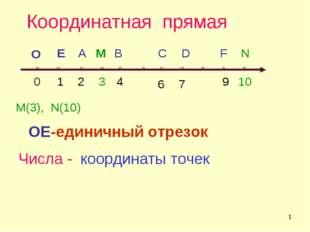 * Координатная прямая 0 1 F А B C D E M(3), N(10) 2 4 6 7 9 Числа - координат