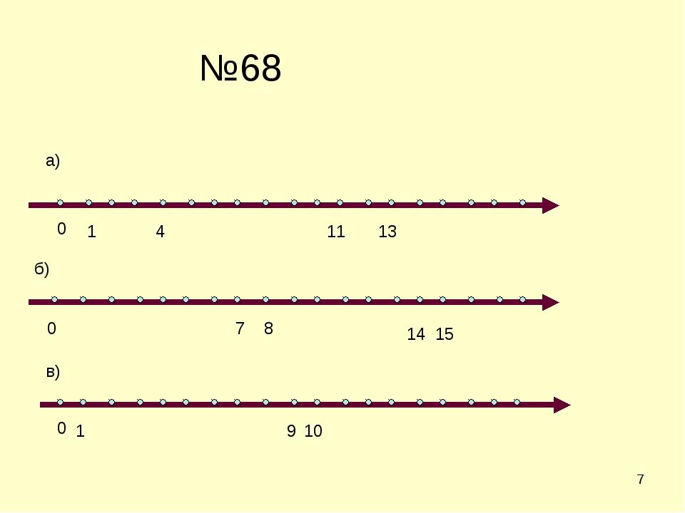 * №68 0 1 4 11 13 0 7 15 0 10 8 14 1 9 а) б) в)