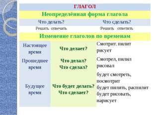 ГЛАГОЛ Неопределённая форма глагола Что делать?Что сделать? Решать отвеча