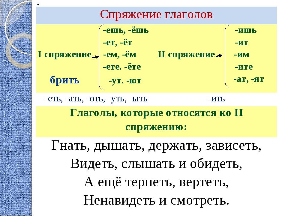 Руссий: глаголы 1 и 2 спряжения(схема)