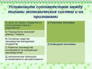 Установите соответствие между типами экономических систем и их признаками А)