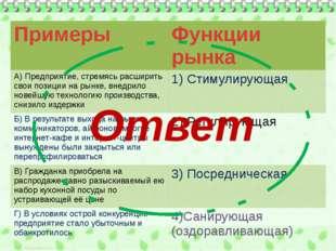 Ответ Примеры Функции рынка А)Предприятие,стремясь расширить свои позиции на