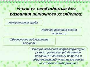 Условия, необходимые для развития рыночного хозяйства: Конкурентная среда Нал