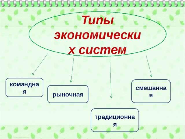 Типы экономических систем рыночная смешанная традиционная командная