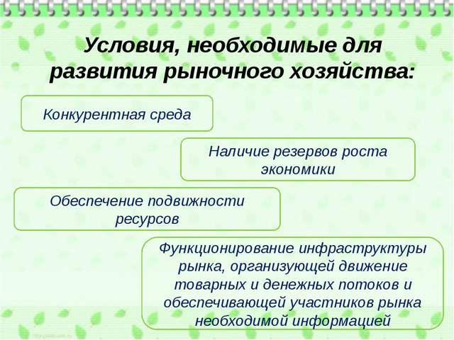 Условия, необходимые для развития рыночного хозяйства: Конкурентная среда Нал...
