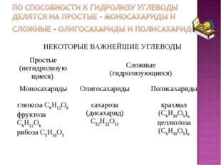 НЕКОТОРЫЕ ВАЖНЕЙШИЕ УГЛЕВОДЫ Простые (негидролизующиеся) Сложные (гидролиз