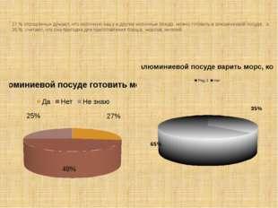 27 % опрошенных думают, что молочную кашу и другие молочные блюда можно готов