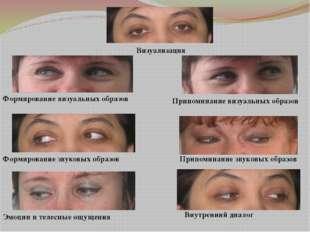 Визуализация Формирование визуальных образов Припоминание визуальных образов