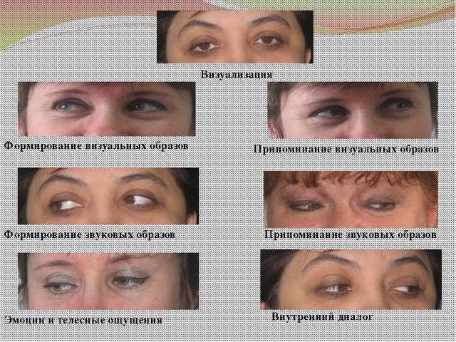 Визуализация Формирование визуальных образов Припоминание визуальных образов...