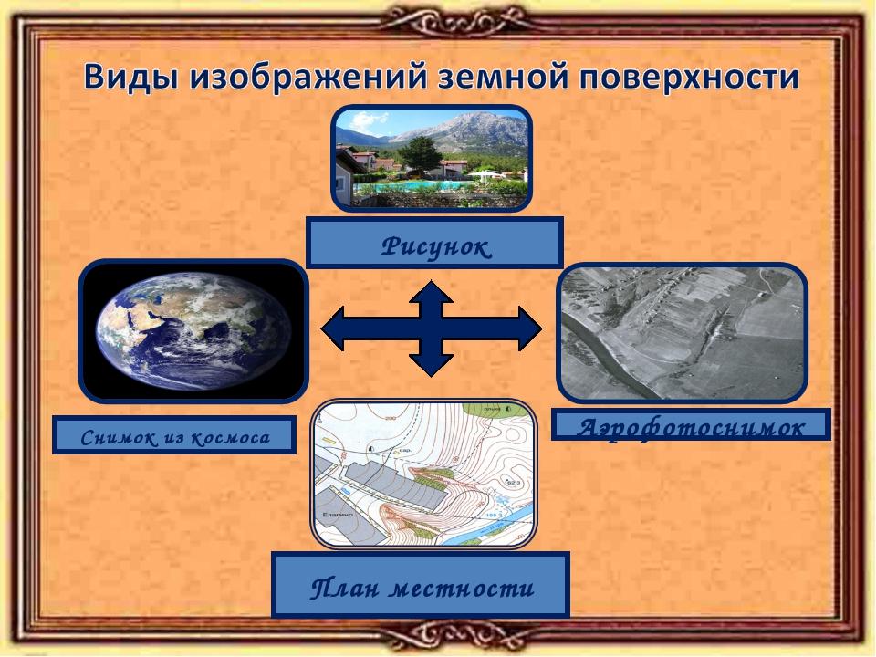 Рисунок Аэрофотоснимок Снимок из космоса План местности