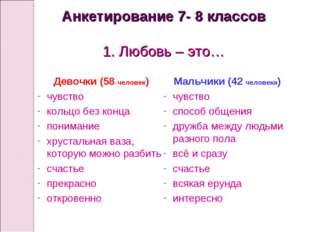 Анкетирование 7- 8 классов 1. Любовь – это… Девочки (58 человек) чувство коль