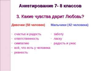 Анкетирование 7- 8 классов 3. Какие чувства дарит Любовь? Девочки (58 человек