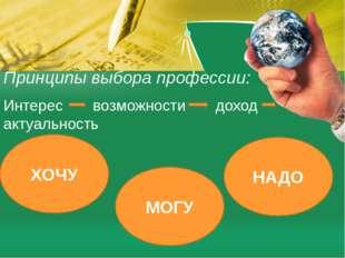 Принципы выбора профессии: Интерес возможности доход актуальность ХОЧУ МОГУ Н