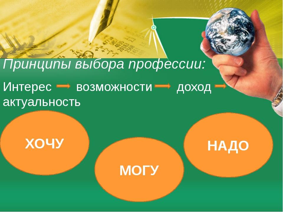 Принципы выбора профессии: Интерес возможности доход актуальность ХОЧУ МОГУ Н...