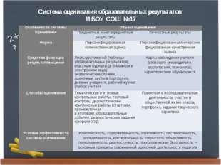Система оценивания образовательных результатов МБОУ СОШ №17 Особенности систе