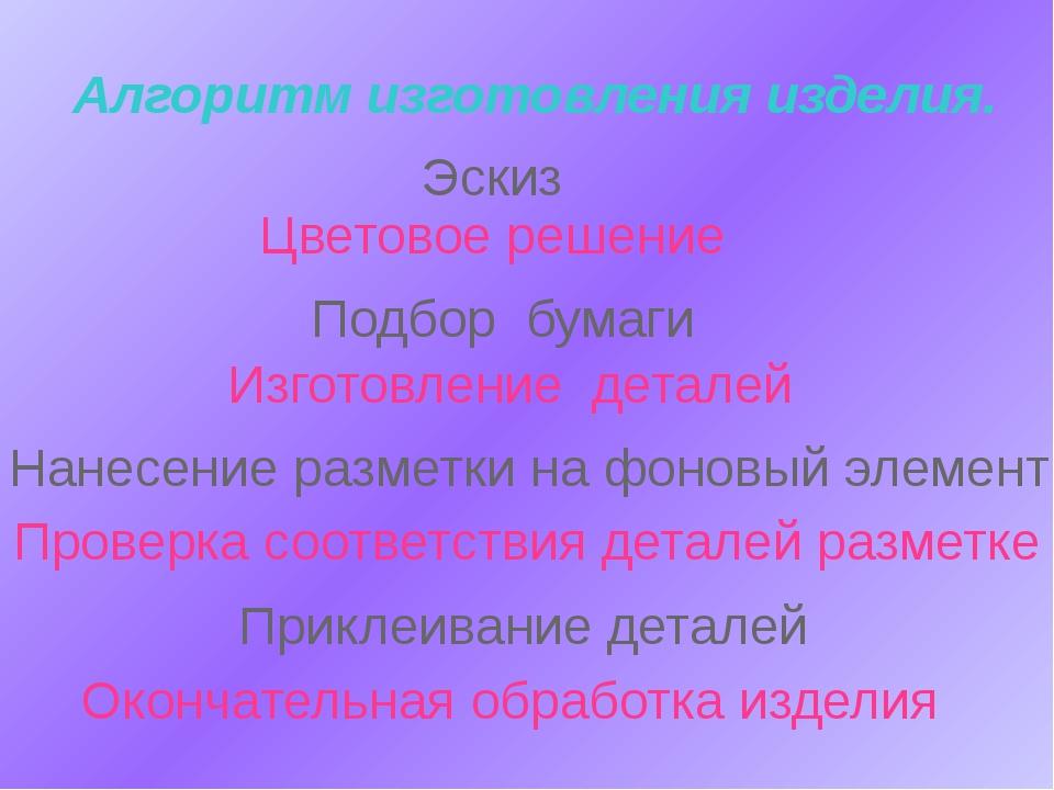 Алгоритм изготовления изделия. Эскиз Цветовое решение Подбор бумаги Изготовле...