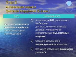 Этап 2. Актуализация знаний и фиксация затруднения (5–6 мин.) ЦельОписание э