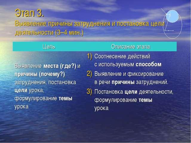 Этап 3. Выявление причины затруднения и постановка цели деятельности (3–4 мин...