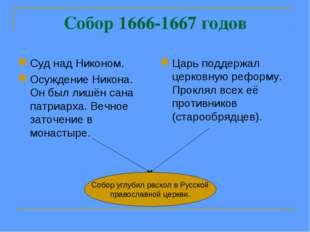 Собор 1666-1667 годов Суд над Никоном. Осуждение Никона. Он был лишён сана па
