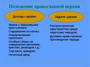 Положение православной церкви Земли с зависимыми крестьянами; Содержание из к