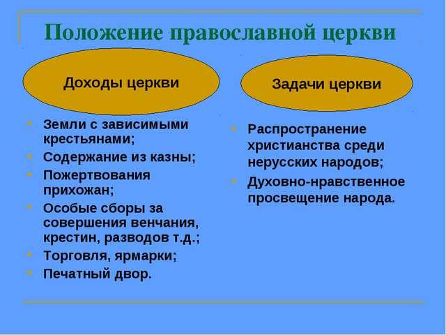 Положение православной церкви Земли с зависимыми крестьянами; Содержание из к...