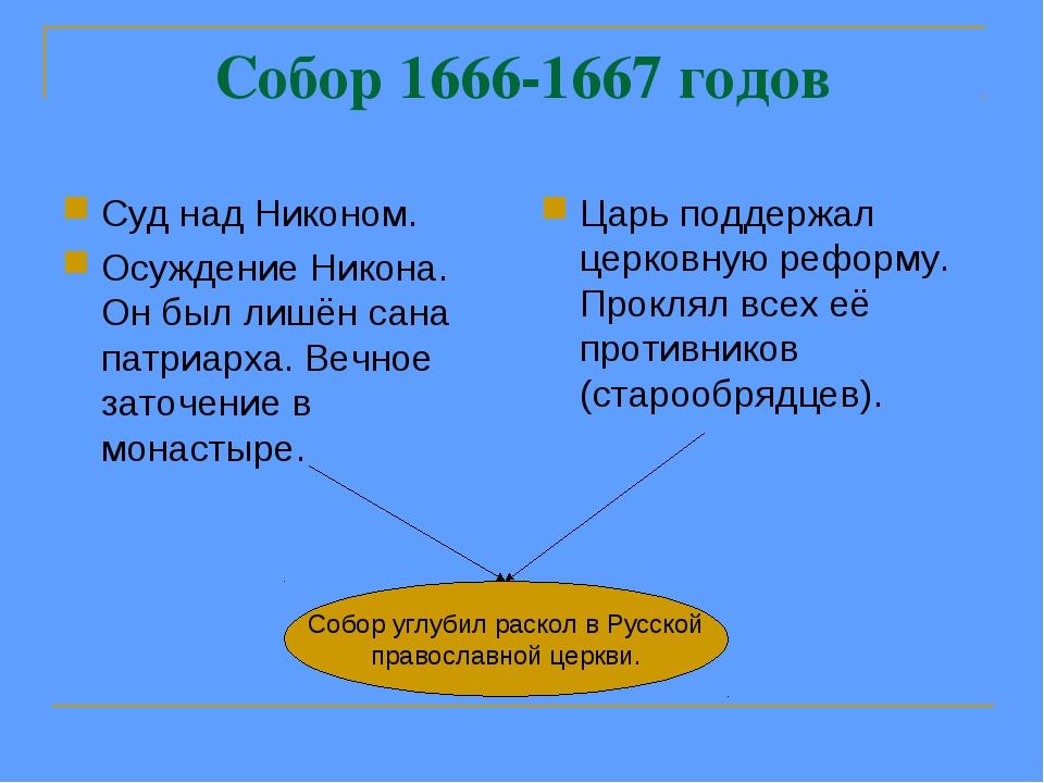 Собор 1666-1667 годов Суд над Никоном. Осуждение Никона. Он был лишён сана па...