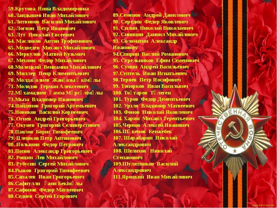 59.Крутова Нина Владимировна 60.Ландышев Иван Михайлович 61.Литвинов Василий...