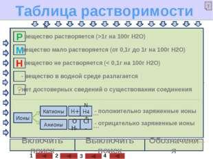 Выключить поиск Включить поиск Обозначения Баженов А.А. Баженов А.А. _ Р Р _