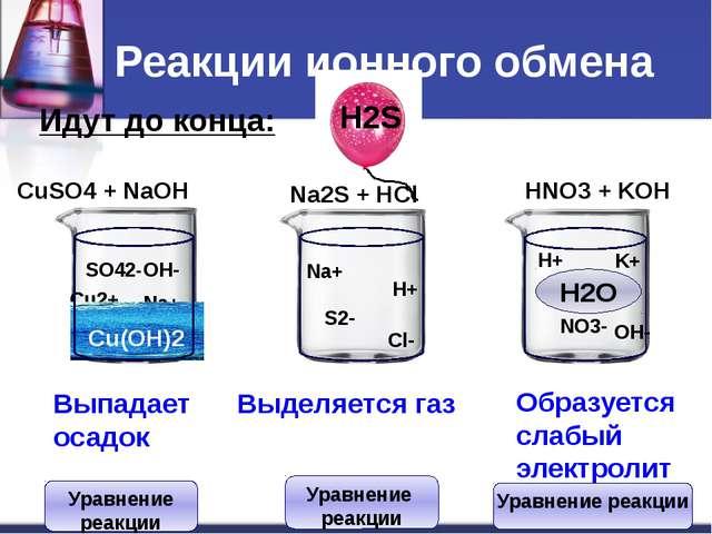 Составление уравнений Молекулярное уравнение HNO3+KOH = KNO3 + H2O Полное ион...