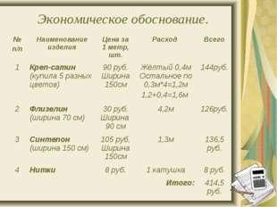 Экономическое обоснование. № п/пНаименование изделияЦена за 1 метр, шт.Рас