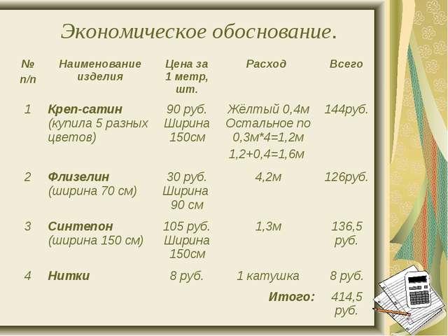 Экономическое обоснование. № п/пНаименование изделияЦена за 1 метр, шт.Рас...